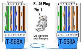 rj45-plug